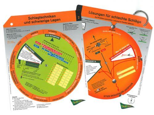 GolfCheck 2 Drehscheiben - Lösungen für schwierige Lagen (Hangaufwärts, Fairway Bunker, über Bäume, Hangabwärts . Rasche Lösungen für schlechte Schläge Slice, Hook, Pull